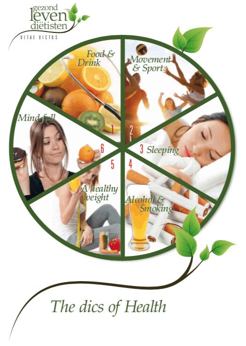 The dics of Health